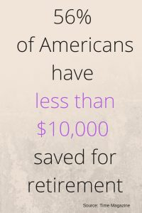 Time magazine statistic on retirement savings
